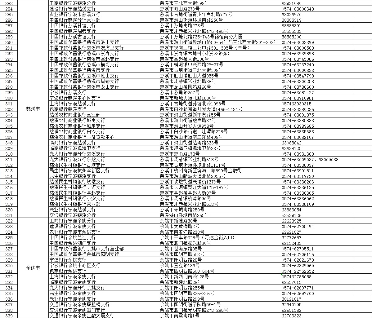C:\Users\Administrator\Desktop\银行资金监管服务点11-27更新图片-3-2.jpg